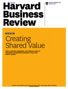 HBR Shared Value Creation